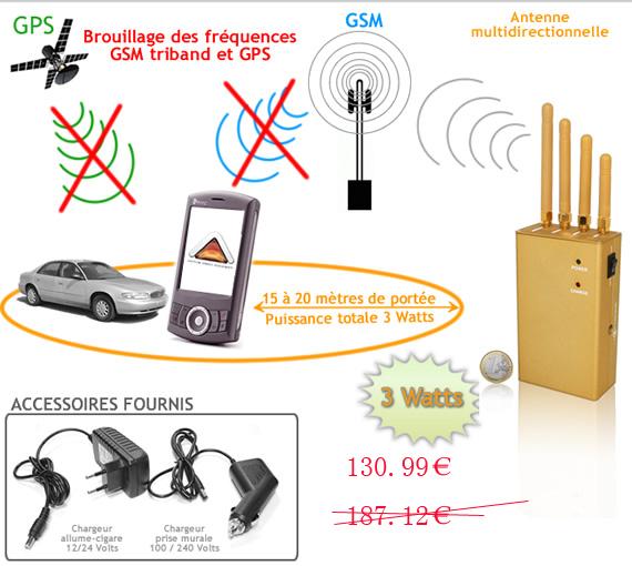 Brouilleur portable WiFi Bluetooth
